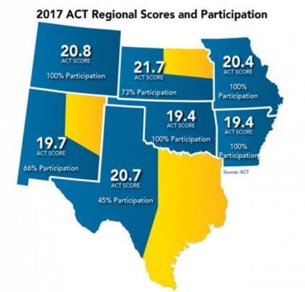 Oklahoma ACT participation increase highest in the nation